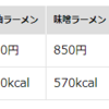 HTML5のテーブル系~tr要素とth要素とtd要素~
