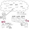 情報収集力を高める方法とは?簡単に解説しました。