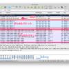 WiresharkでIPv4,IPv6混在パケットを表示フィルタで見やすくする