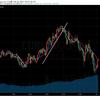トレード記録 EUR/USD 4/23 19:00〜  24:00 +39pips