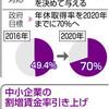 <「働き方」どう変わる>(4)年休と残業代 環境整備 働く側に利点も - 東京新聞(2018年7月11日)
