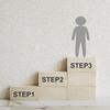 決断の3ステップーステップ1が他人軸の場合🍀