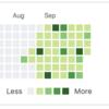 GitHubで有料プランに登録して毎日の進捗のチェックリストにしている話