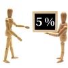 政府主導のポイント5%還元制度を楽天ポイントでまとめる!
