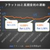 【金利予想】2019年4月のフラット35金利は日銀買いオペ結果から1.26%に下がる
