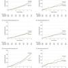 論文:RCT 高齢者の心血管一次予防に対するスタチン治療と通常ケアの効果