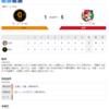 2020-06-24 カープ第5戦(東京ドーム)○5対1 巨人 (3勝2敗0分)誠也、広輔、菊池の3発よりも今日は九里。