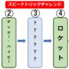 6/30(土)第1回みぃむんカップin練馬 開催告知