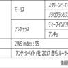 POG2020-2021ドラフト対策 No.184 インフィニタス