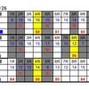 6月26日のレースをコンピ指数で予想します!