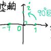 虚数単位iについての直感的イメージ
