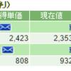2016/12/1W 週間報告