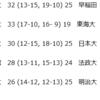 【ハンドボール】2018年秋期リーグ 9/1 初日 (加筆修正)