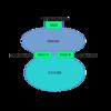Cisco 機器と IPsec その2