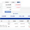 【貯金】【投資】【積立NISA】2020/12投資信託運用結果!!