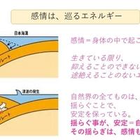 地震と感情はよく似ている自然現象 ~いのちのお話スライド 紹介~