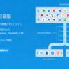 IIJ GIO に CDataSync を構築:Salesforce データをMySQLにレプリケーション
