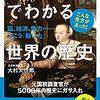 【読書感想】「お金の流れでわかる世界の歴史」。勝ったものが正義なり。