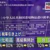 """中国 海外購入品の課税強化 """"爆買い""""に影響か"""
