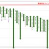 2020宝塚記念G1 全馬指数・追い切り分析