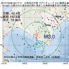 2017年10月06日 00時17分 日高地方中部でM3.0の地震