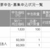 大江戸温泉リート・当選