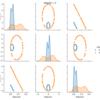 多項式カーネルに対応する特徴ベクトルを可視化する