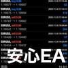 11/30自動売買の結果 月利〇〇%!!