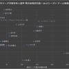 【眠れる日本代表候補たち】ハリルジャパンに選ばれなかった海外組選手たちの現状まとめ