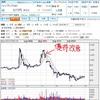 【株主優待】 ヴィア・ホールディングス | 株主割引券 (半額券) / 2019年9月末分【7918】