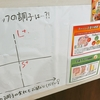 「2WEEKS 美腸ダイエット powered by ケロッグ」に参加しました!①