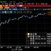 【株式】ハイテク高でNY大幅反発の流れを引き継ぐか