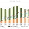 行方不明者届受理件数の推移(1987年~2015年)