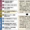 「共謀罪」人権・環境団体も対象、法相認める 参院審議入り - 東京新聞(2017年5月30日)