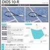 【ソフテニ・タイムズ】アイテムレビュー③「DIOS 10-R」