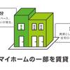 賃貸併用住宅🏢①