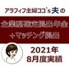 【企業型確定拠出年金+マッチング拠出】2021年8月度実績を公開