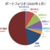 【資産運用】ポートフォリオ更新(2020年1月末時点)