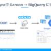 Garoonにある様々なデータをBigQueryに同期してみる:CDataSync