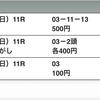 日曜競馬🏇札幌メインレース