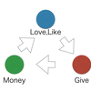 確実にお金を引き寄せる悲しいくらいシンプルな方法