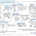 バレットジャーナル開発の感動の物語 ライダー キャロル著『バレットジャーナル -人生を変えるノート術- 』