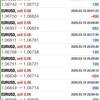 【 3月 19日】FX自動売買記録:ユーロドル