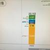 ヤフー株株主総会で孫さんが言ってた822円の根拠をもっと詳しく聞きたかった研究中