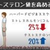 テストステロン値を20%高めるには姿勢を良くする - 男性ホルモン テストステロン値を上げる10カ条