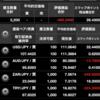 FXスワップを4万円で再スタートの巻