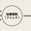 金融庁が激怒するほど日本の投信信託はイケてない!?