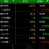 ETF積立投資 暴騰の翌日
