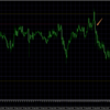 指値取り消した通貨 GBP/AUD