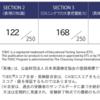 英語 CASEC 673 (TOEIC換算 675)